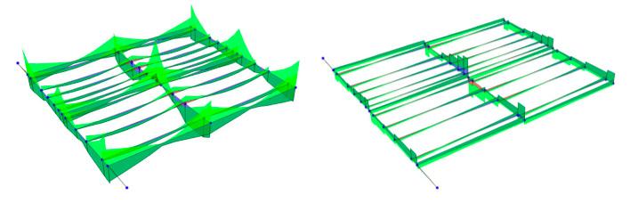 Flexión principal en niveles intermedios. Flectores y cortantes